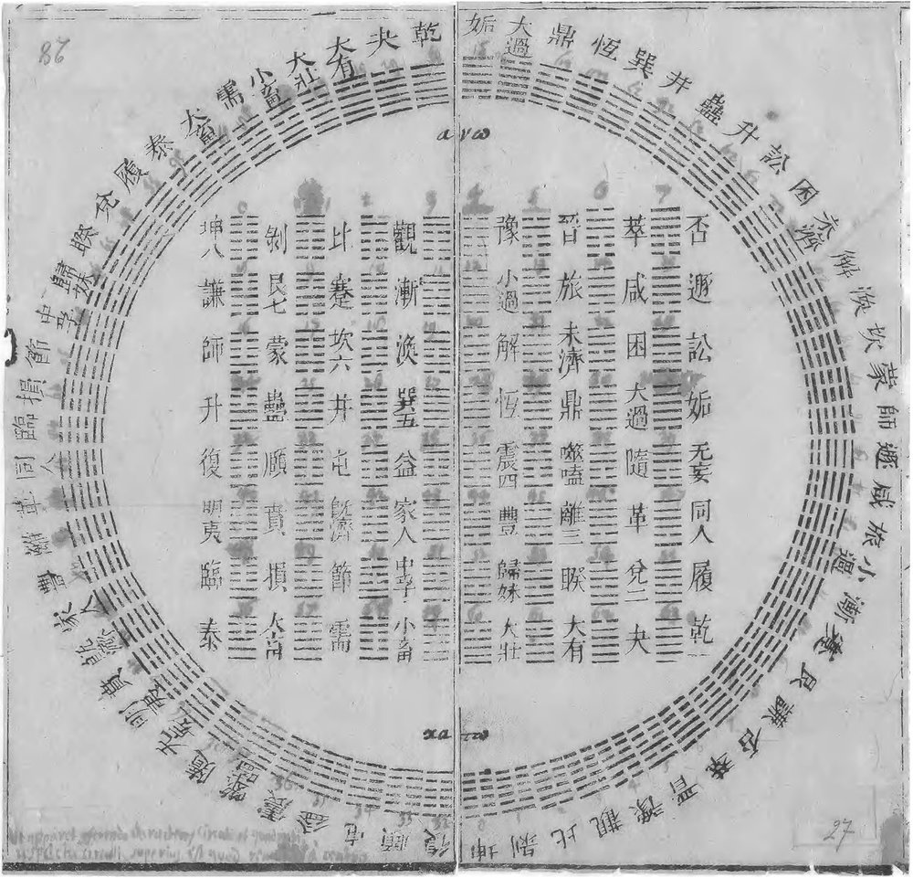 Diagram of i-ching hexagrams owned by Gottfried Wilhelm Leibniz